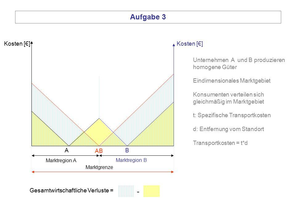 Aufgabe 3 - Kosten [€] Kosten [€] Unternehmen A und B produzieren